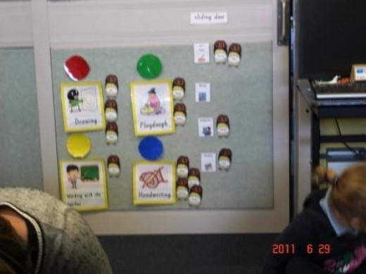 A jobs task board in pre-school