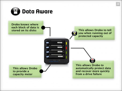 Data Aware