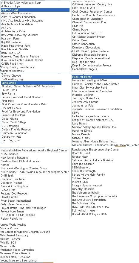 Current list of Squidoo Charities 2011