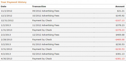 My first 6 months worth of earnings with the Amazon Associates program.