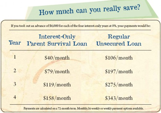 Compare Insurance Options and Save!