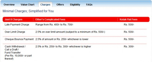 Kotak has a well designed, organized,website. Simplicity seems to be the objective of the site.