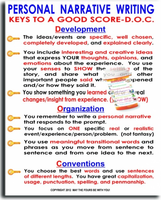 "This poster utilizes the acronym D.O.C. to allow your students to use it as a checklist to make sure that they have developed, organized their essay, and checked for conventions problems.  They get to become the ""doctor"" for their own compositions, g"