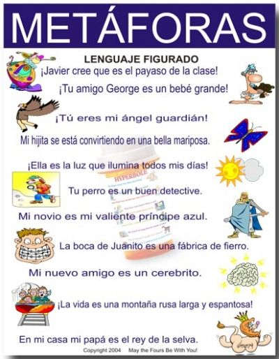 A sample of our Spanish posters. This is the METAPHORS one.