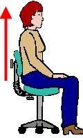neck posture