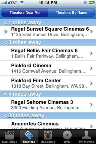 Theaters by location