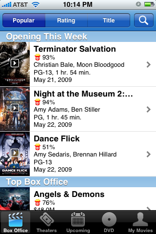 Box Office with filters