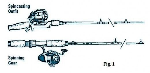 Two Basic Type Fishing Poles