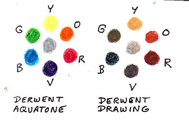Bright palette color wheel in Derwent Aquatone and muted palette color wheel in Derwent Drawing Pencils.