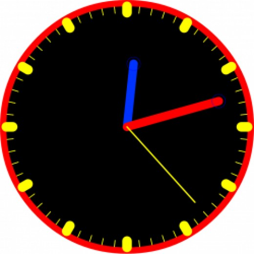 A clock face with no numbers