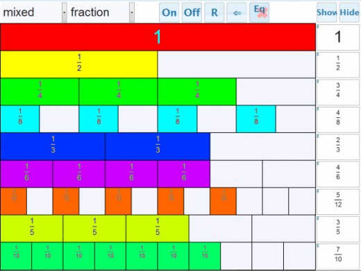 Visnos fraction wall shows equivalent fractions