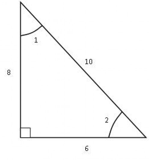 Fig. 2 - Right Triangle