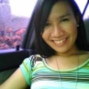PinayArtist LM profile image