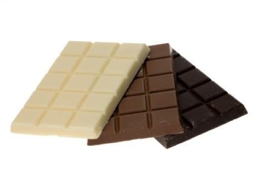 White Dark and Milk Chocolate