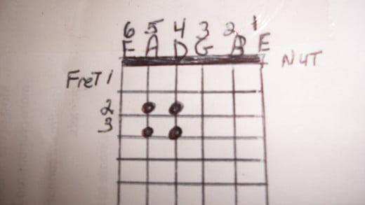 Chart showing notes for 4th and 5th string.