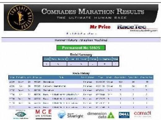 Number 55925 - Muzhingi's Permanent Green Number for Comrades Marathon