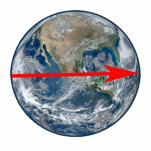 Earth diameter