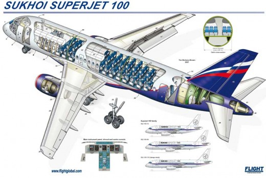 Sukhoi Superjet 100 design