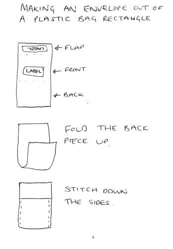 How to make a plastic envelope