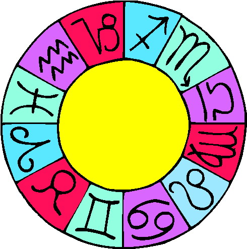Career Astrology Horoscope 2015 for all signs of the Zodiac