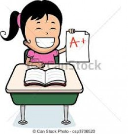 Motivate me to do my essay