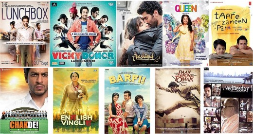 Most Successful Bollywood films - Low Budget