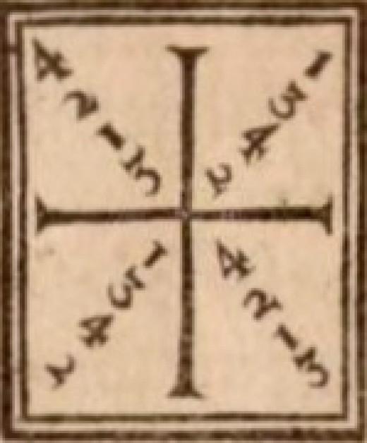 Meyer's Square