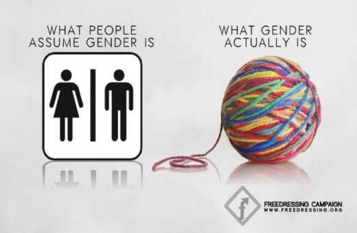 Gender is a SPECTRUM, not a binary!
