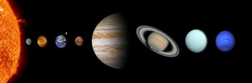 Our Solar System.  The image shows the planets in order, according to how far they are from the Sun.  Uranus is 7th from the Sun, situated between Saturn and Neptune.