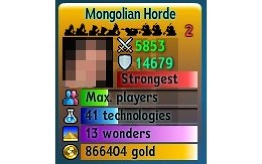 Statistics of the Mongolian Horde civilization in one of the games I've played.