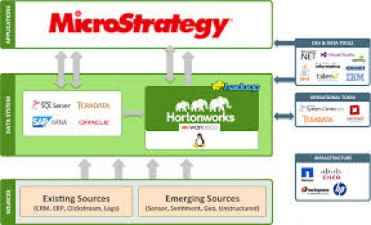 Microstrategy download full version