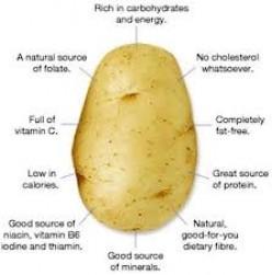 5 Great Potato Recipes