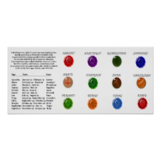 Birthstone chart and other items available by clicking the source link.