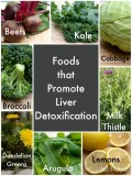 How to Cleanse the Liver for Maximum Detoxification