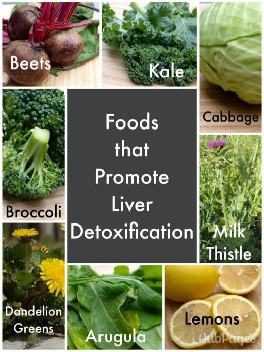 Some foods that promote liver health and detoxification.