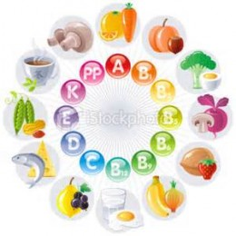 Vitamins and minerals are good for us. If we eat right we should not have to need supplement. Too much of a good thing is not good.