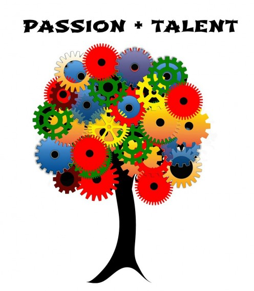 Right livelihood is matching your passion to your talent to find the work that is right for you.