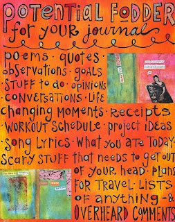 Great Ideas to Put in a Journal Folder
