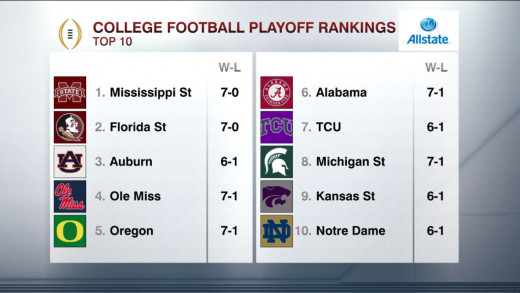 Week 9: The Top 10 teams competing for the final four of the College Football Playoff.