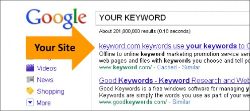Google first page through keywords