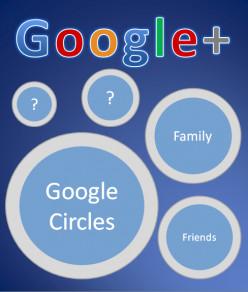 Understanding Google Plus Circles