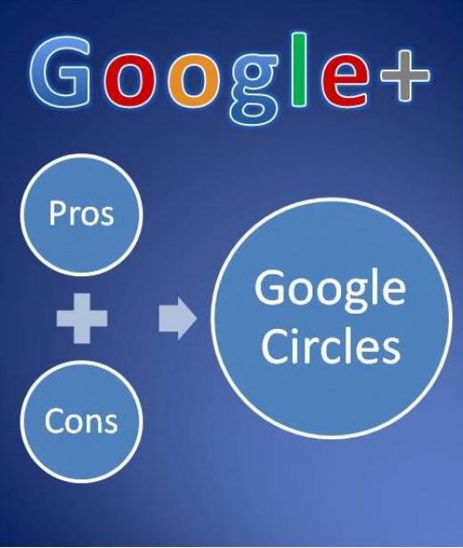 Pros & Cons of Google+ Circles