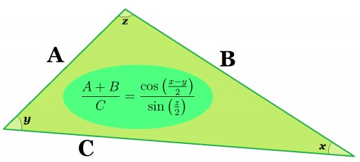 Mollweide's Formula for the angles and sides of a triangle