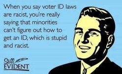 Voting ID Laws: A Thought Exercise