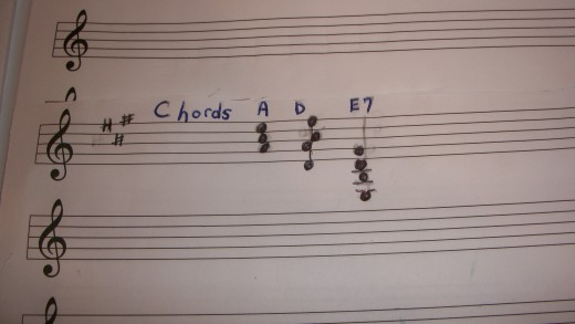 Chords from the Key of A