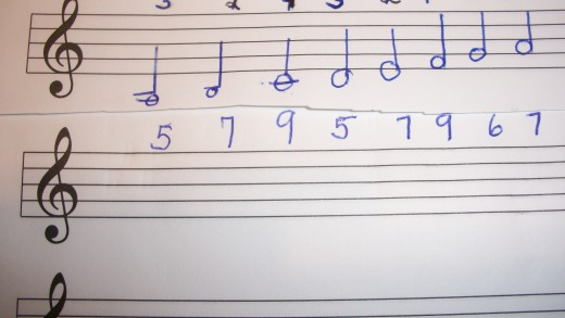 The A major Scale at the 5th position using the duplicate notes.