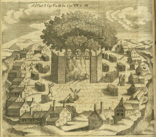 Depiction of altar in Lithuania from 1684 manuscript