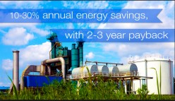 Energy Efficiency Solutions|Ways To Save Energy.