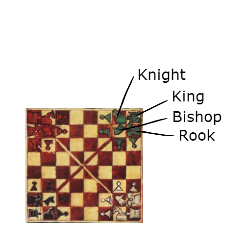 Four Seasons Chess Starting Positions