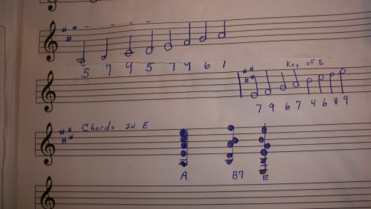 Duplicate notes for key of A and E. Chords Key of E.